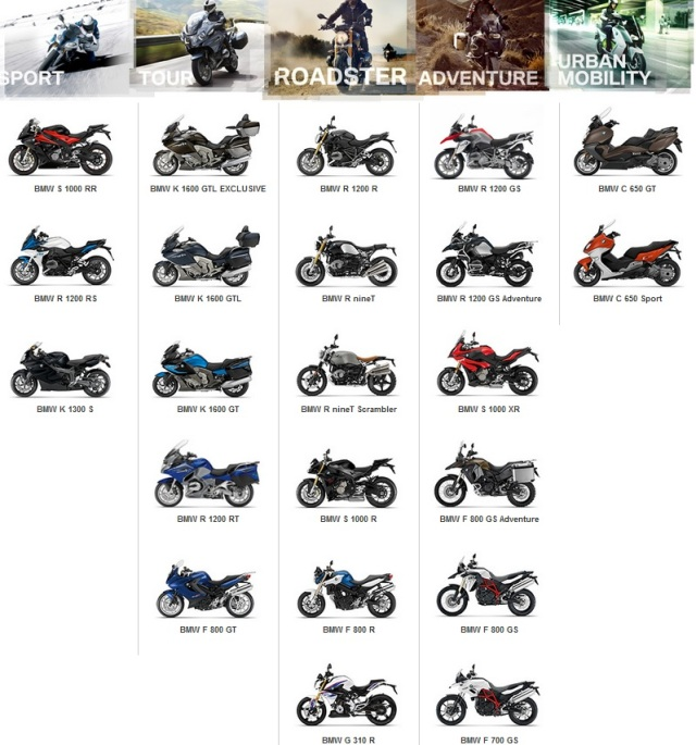 BMW's view on motorcycle types for the American market